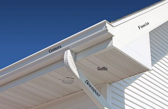 Soffit Fascia Gutters and Downspouts